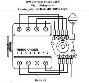 Backfiring Distributor Wiring Diagram 350 57l 2wd C1500