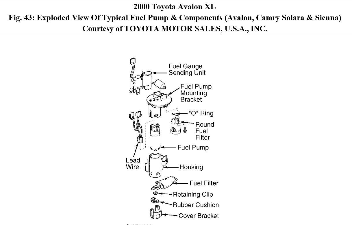 Pump 2000 Fuel Location Avalon Toyota
