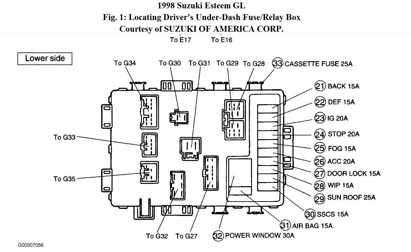 Suzuki Baleno Fuse Box Diagram | Wiring Library
