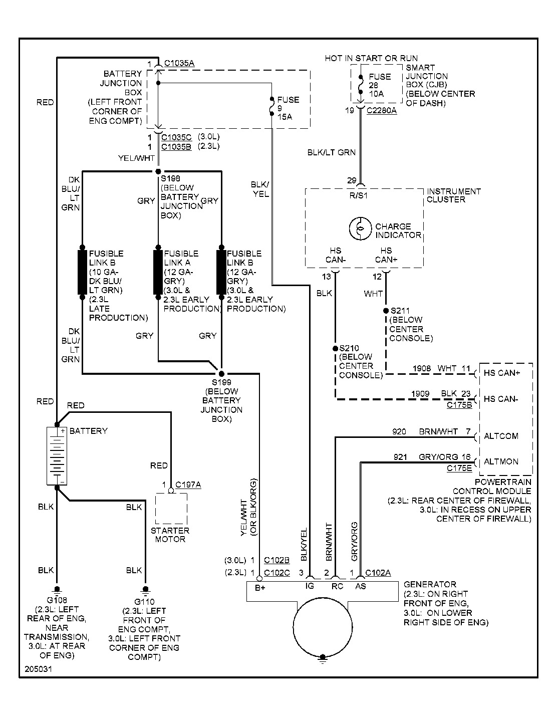2001 Ford Escape Alternator Fuse Diagram