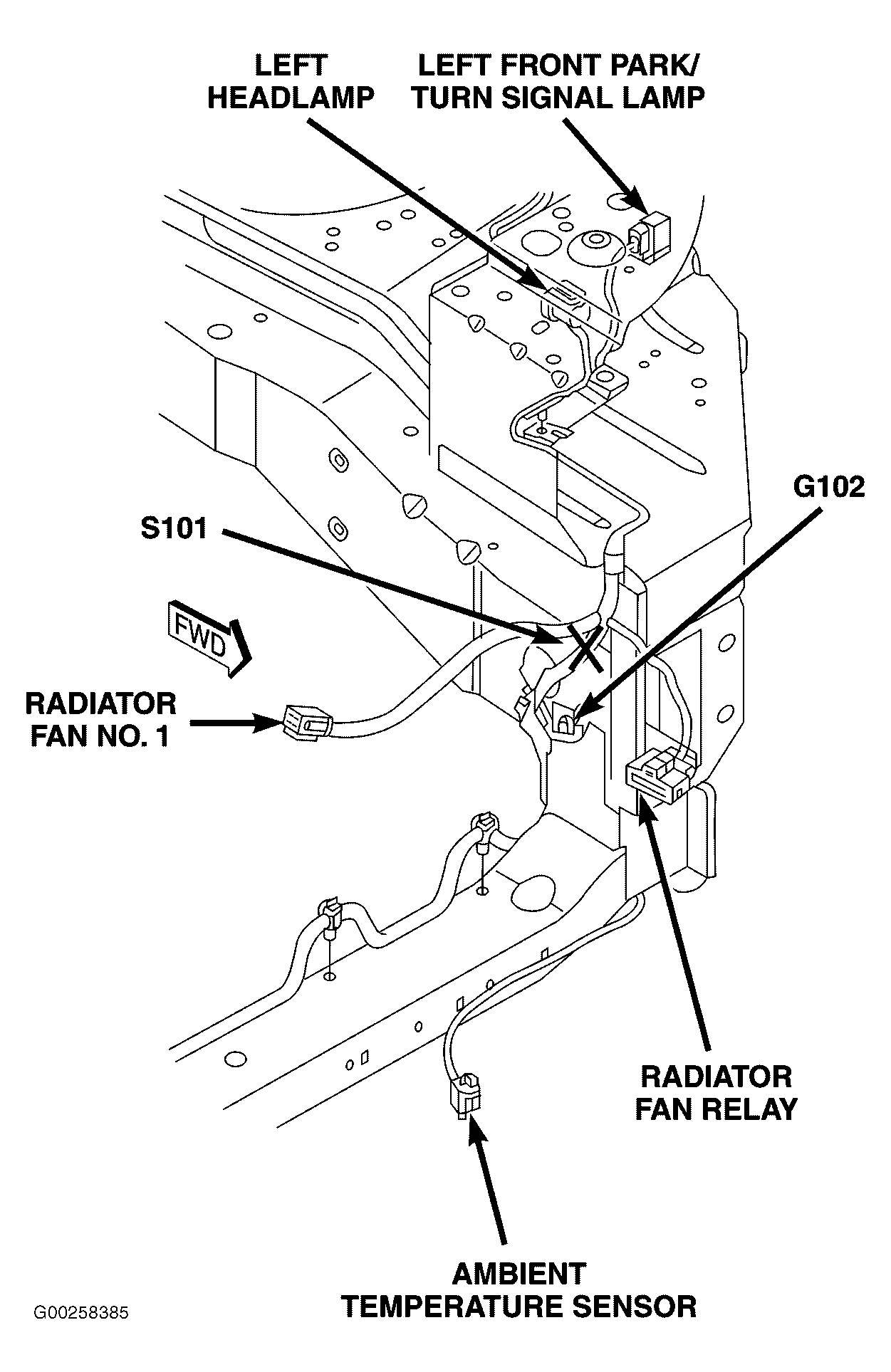 Chrysler Town And Country Wiring Harness