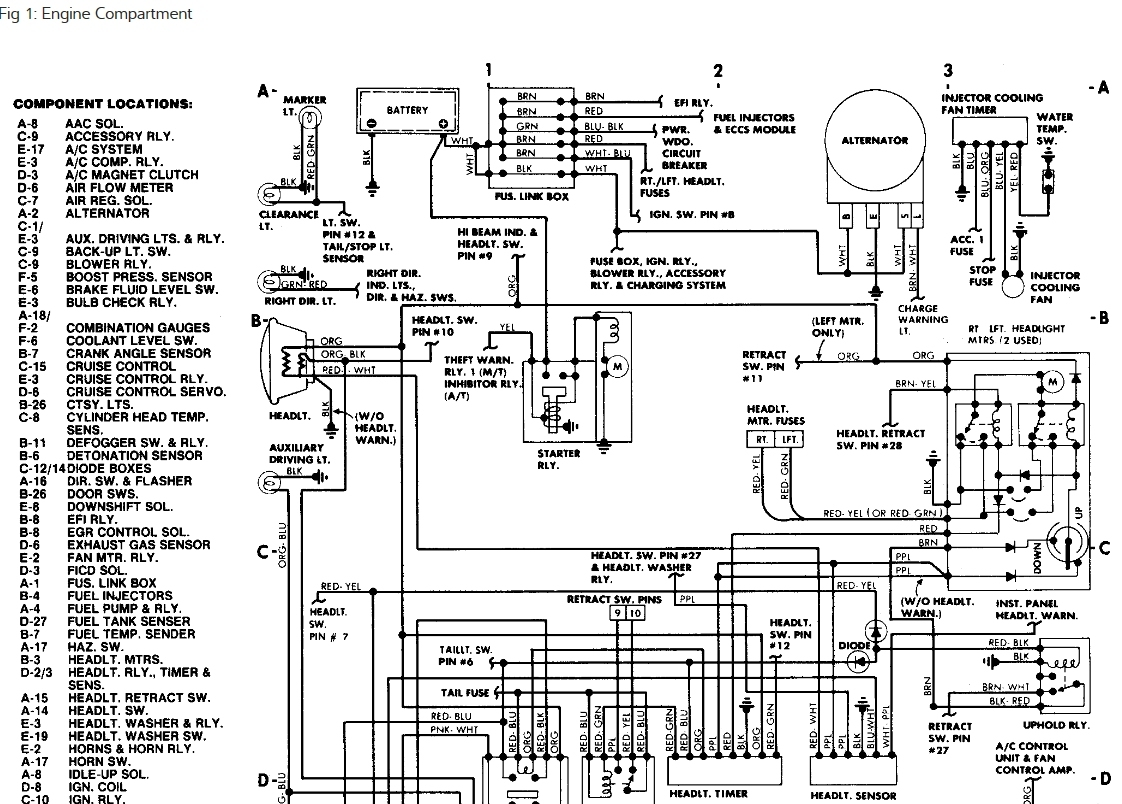 Nissan 300zx Wiring Diagram Schematic