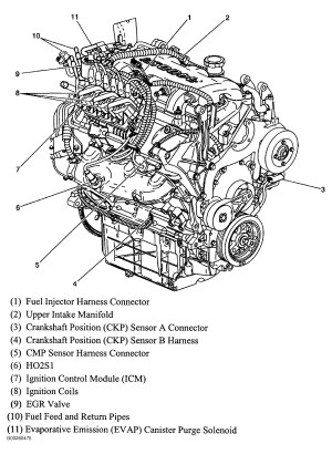 2005 Chevrolet Venture Crankshaft and Camshaft Locations: Service