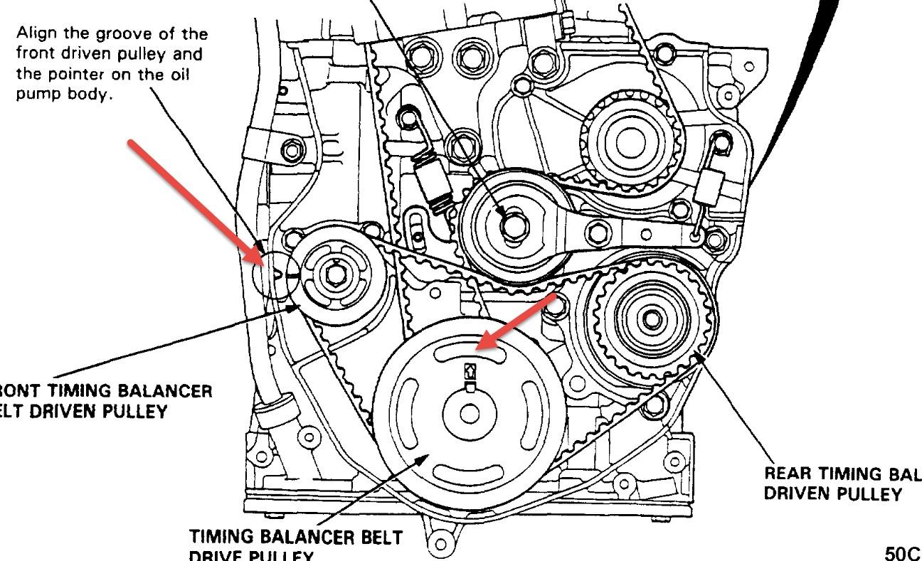 Timing Marks For Cam Amp Crank Shaft Oil Pump Balance Shft