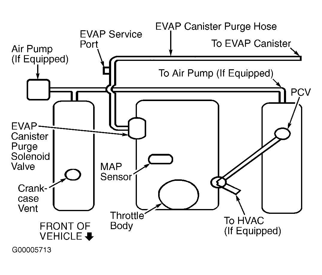 Chevy Blazer 4x4 Vacuum Diagram