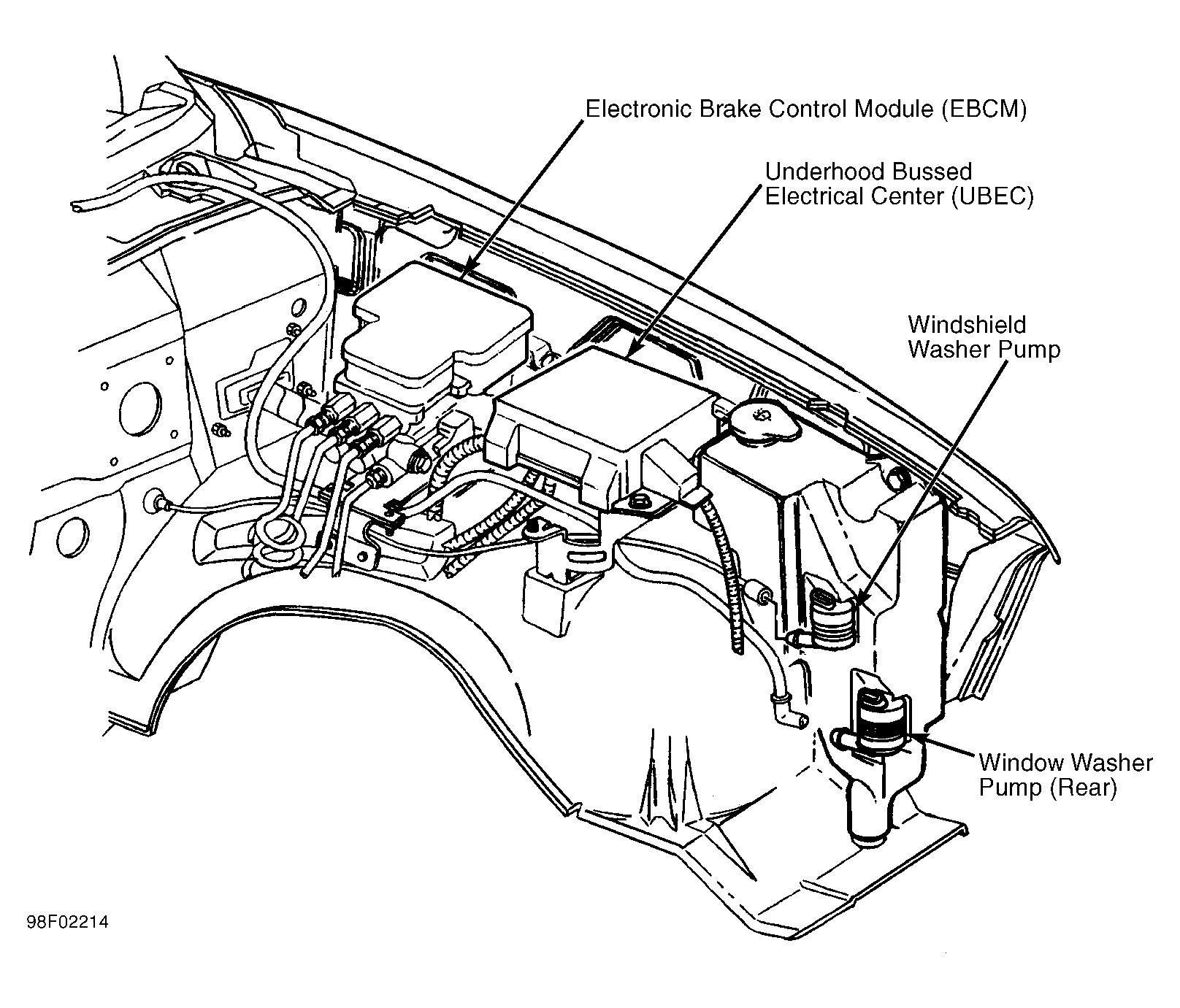 Gmc Safari Fuse Diagram