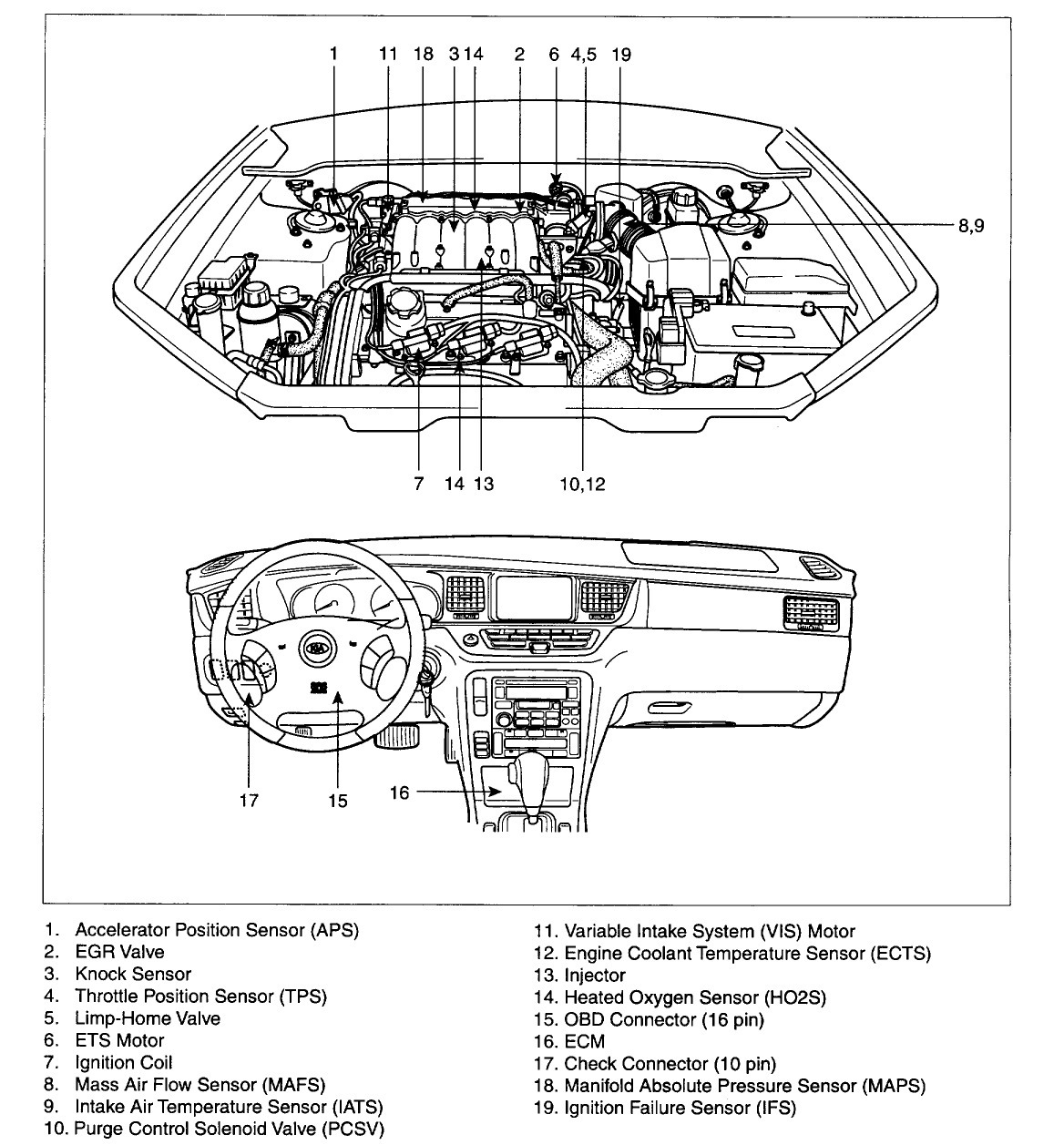 Kium Sorento Engine Diagram