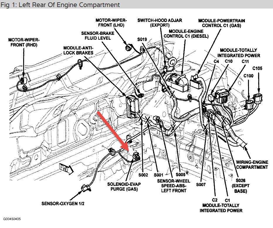 evap purge solenoid can you help me locate the evap purge
