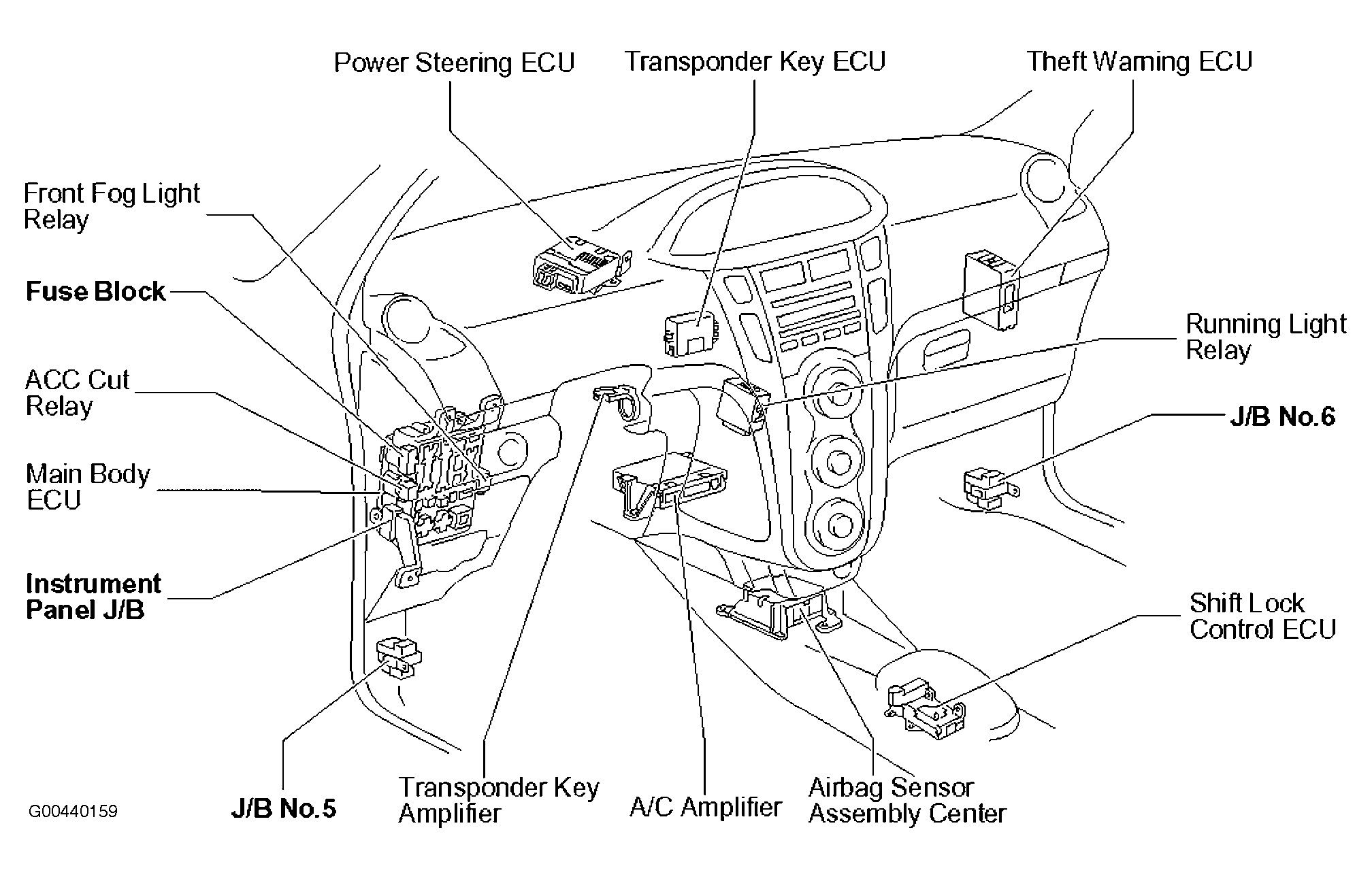 Toyota Yaris Ecu Wiring Diagram