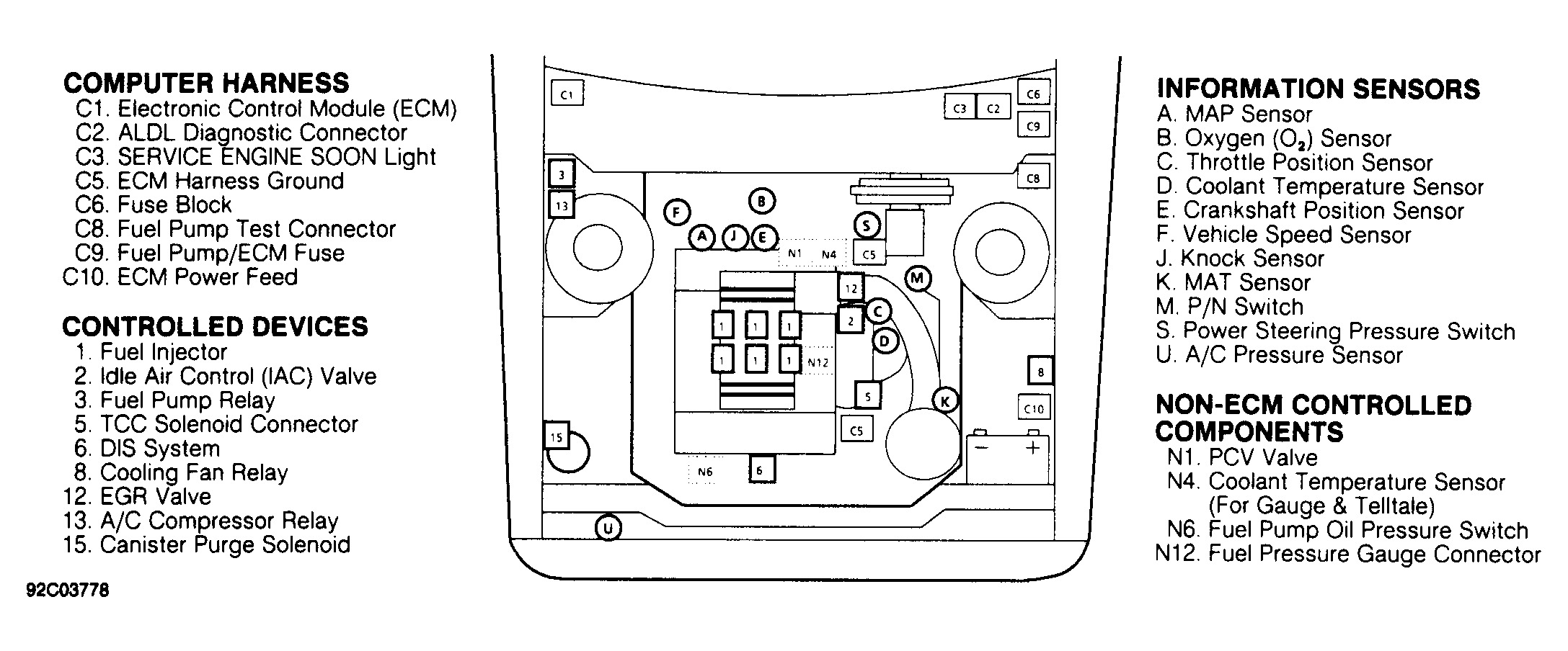 diagrams k 5 fuse box diagram wiring diagram needed for 89 k5 Fiat Wallpaper fiat stilo fuse box layout