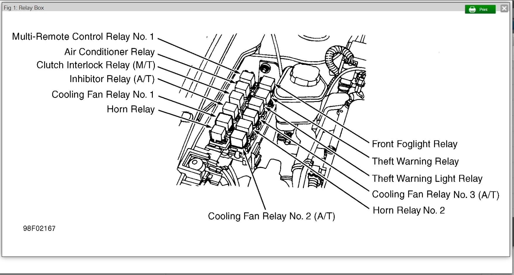 95 Pathfinder Wiring Diagram