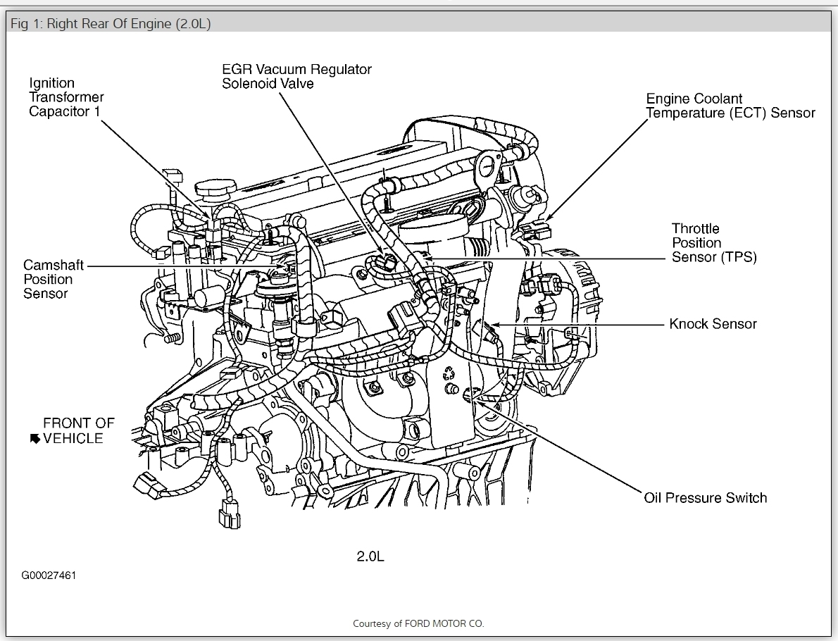 Ford Escape 2 3l Engine Diagram