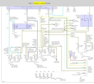 1998 K2500 Gm Headlight Switch Wiring Diagram | New Wiring Resources 2019