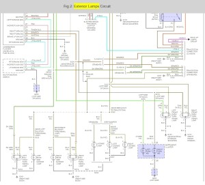 Wiring Diagram: Do You Have the Tail Light Wiring Diagram for a