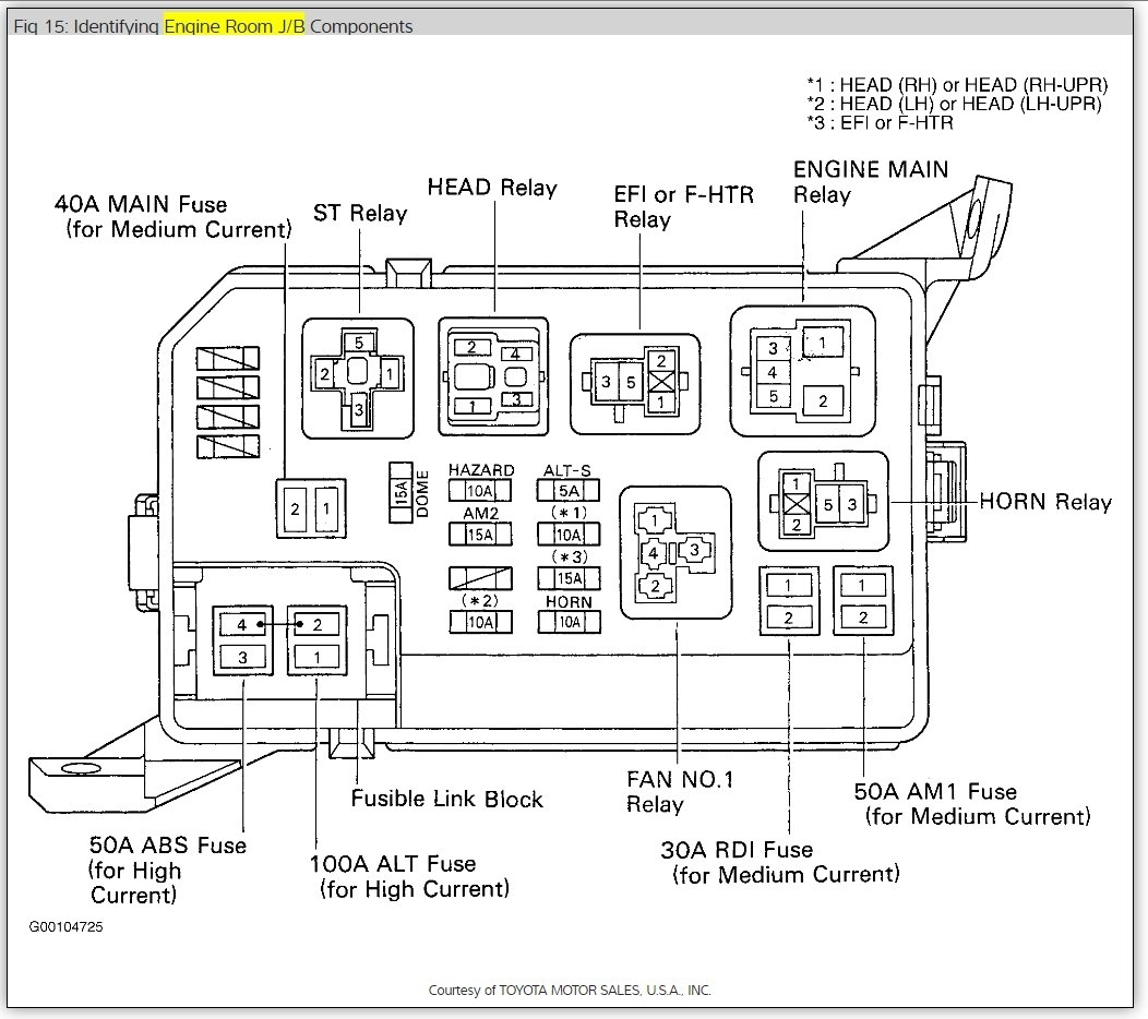 Toyota Camry Window Fuse Box Diagram
