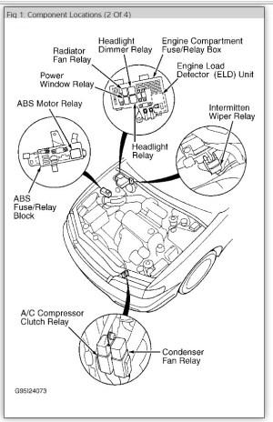 1994 Honda Accord WINDSHIELD WIPER MOTOR RELAY: Where Is the
