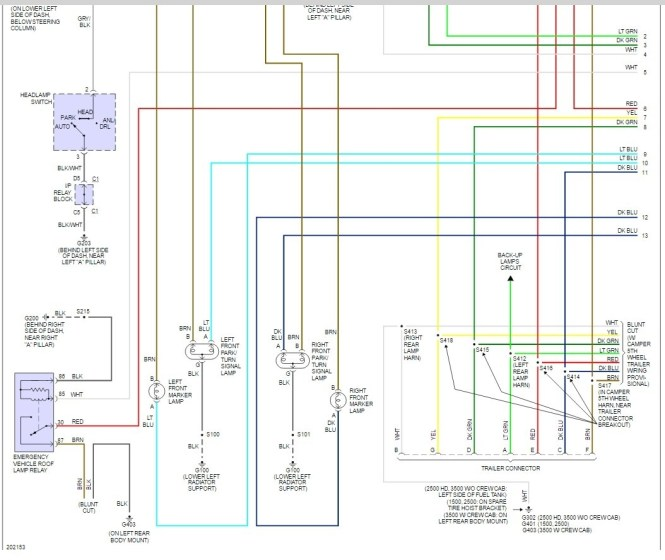 1999 dodge dakota sport wiring diagram wiring diagram tailight wire diagram i just bought a 1997 dodge dakota extend 1999 dodge dakota fuse box wiring diagrams source