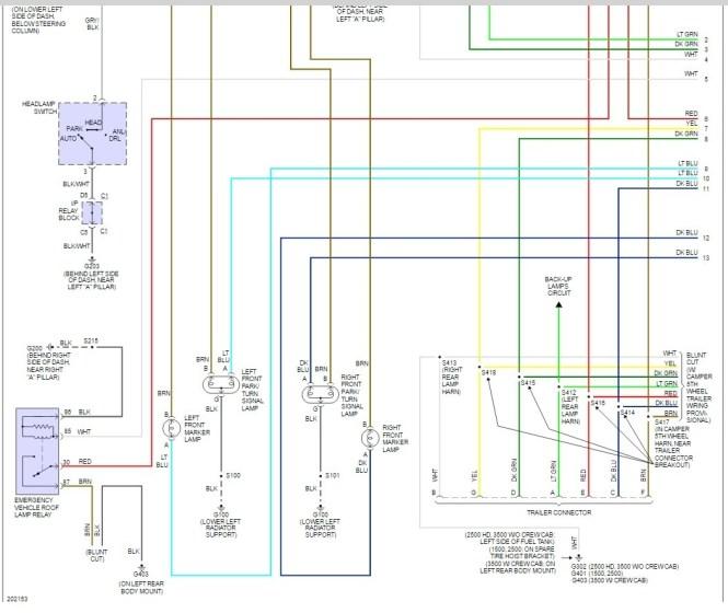 1999 dodge dakota sport wiring diagram wiring diagram tailight wire diagram i just bought a 1997 dodge dakota extend 1999 dodge dakota fuse box