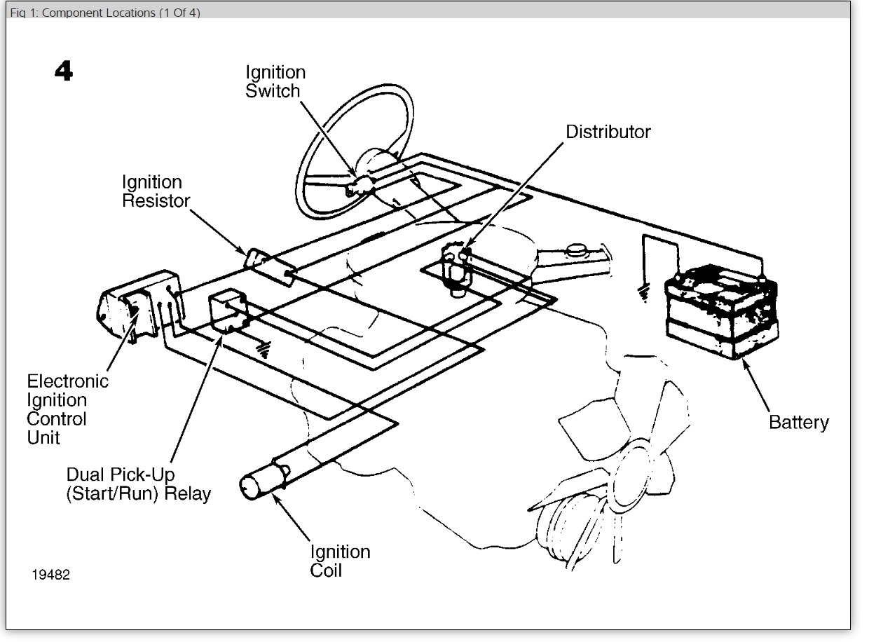 Location Of The Ignition Control Module Location Of
