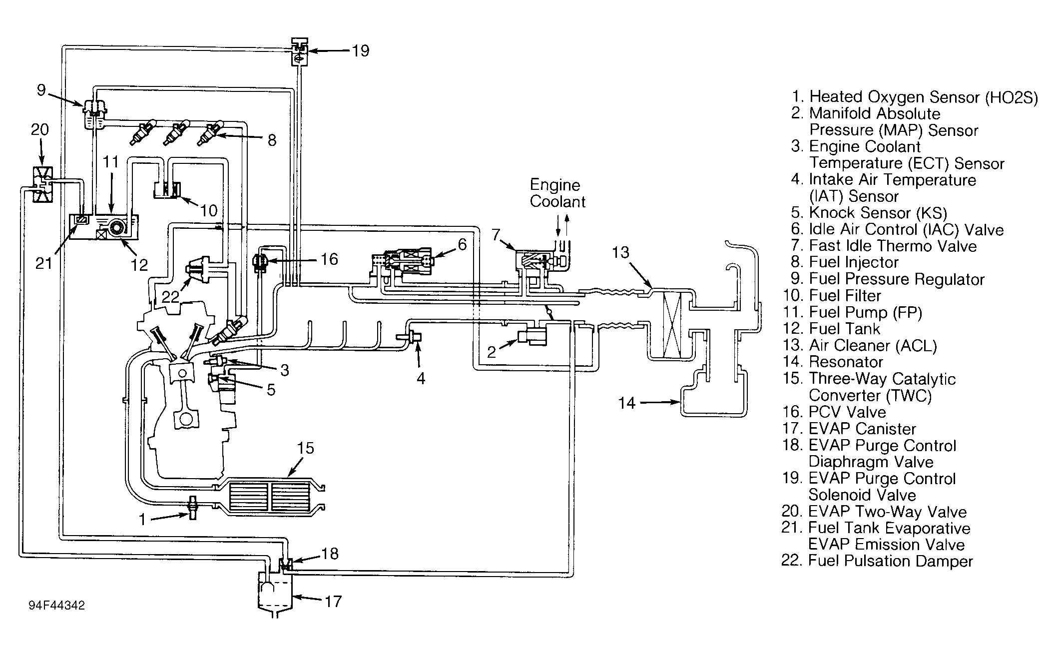 Diagrams Needed For Vacuum Hoses Okay Right Behind The Valve