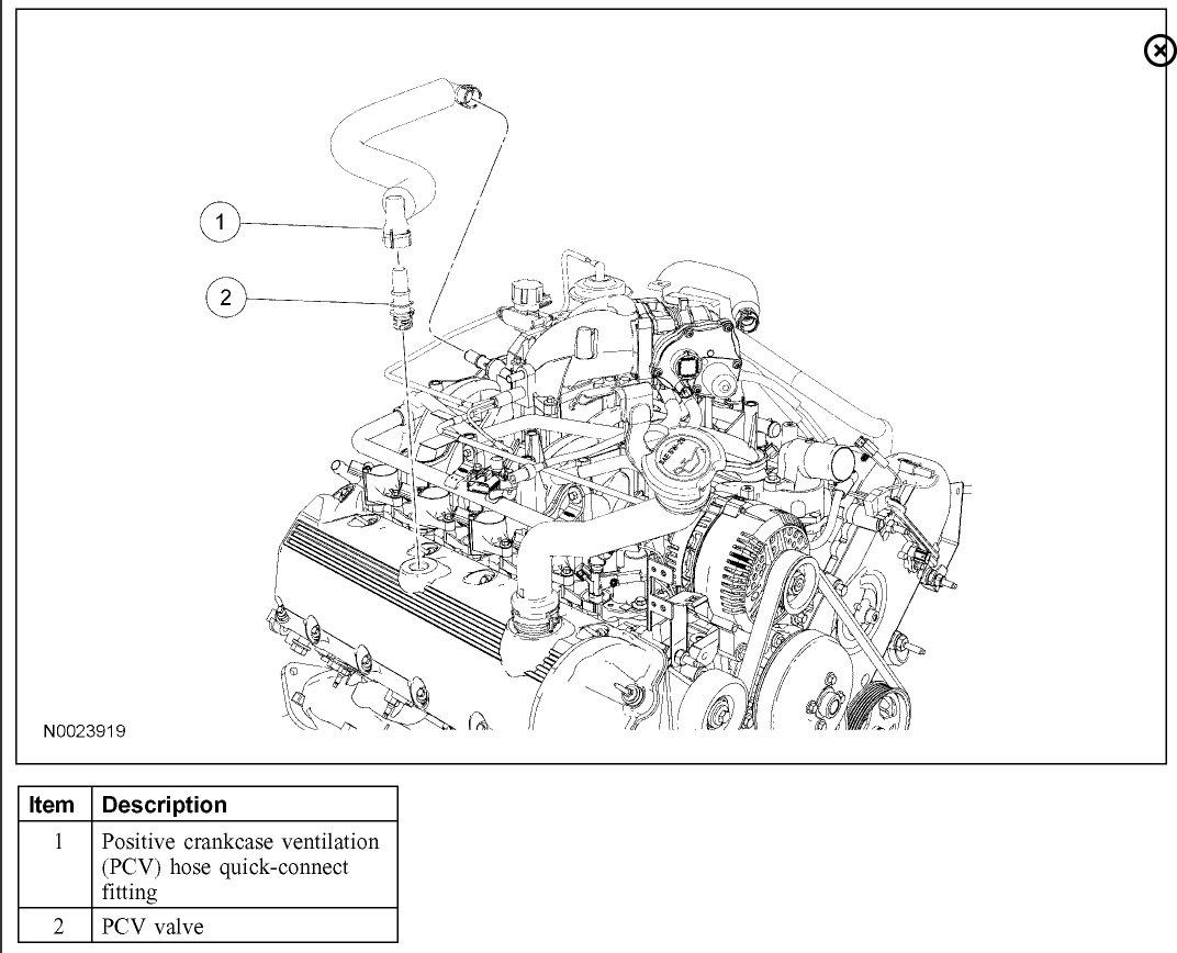 Pcv Valve Location Engine Performance Problem V8 Two Wheel Drive