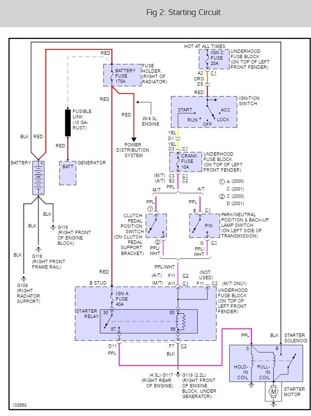 chevy s10 wiring schematic