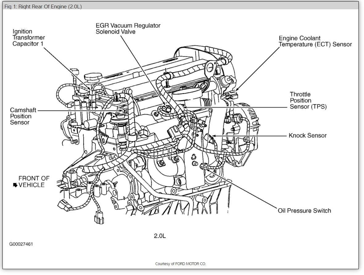 Ford Ranger Vacuum Diagram Images