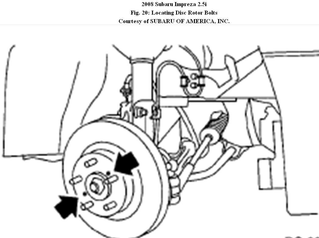 4 Wheel Synchronization When Making A Sharp Turn Or U