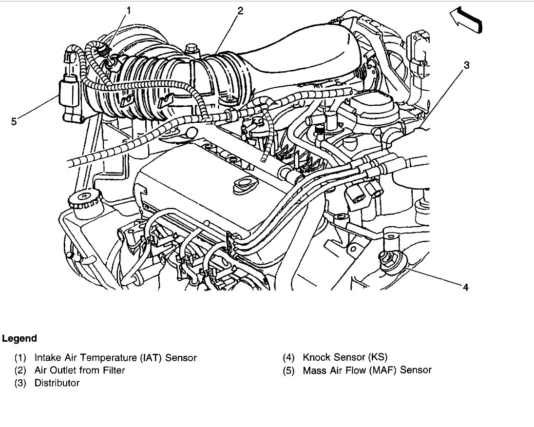 Honda Accord V6 Knock Sensor Location