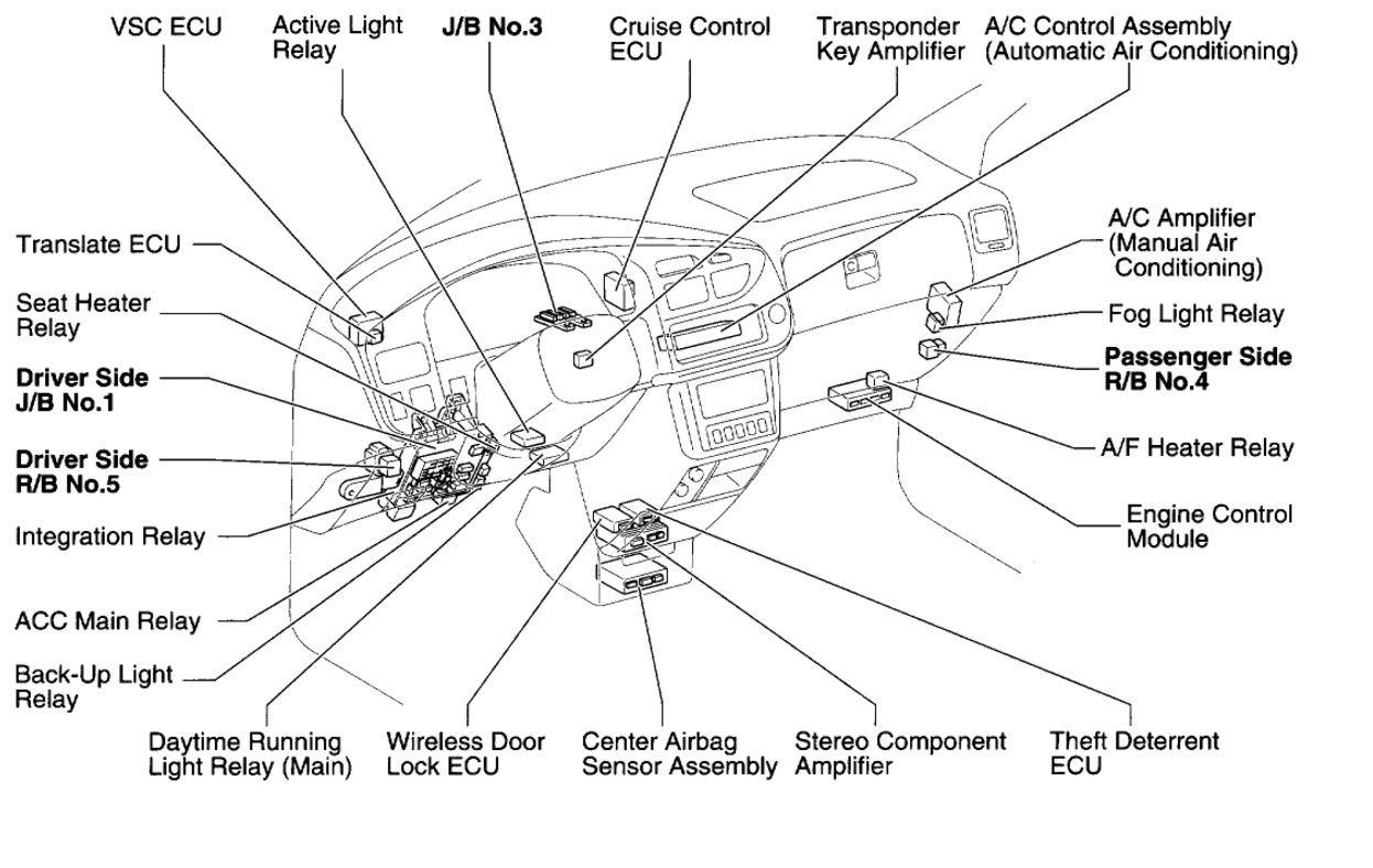 Grafik Wiring Diagram For Toyota Tacoma Full Hd