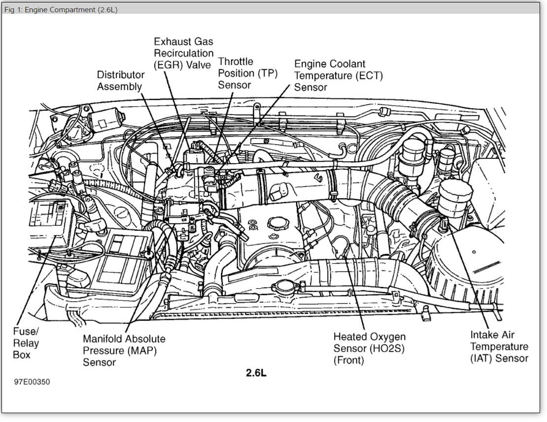 Diagram Wiring Diagrams For Isuzu Rodeo Full Version Hd