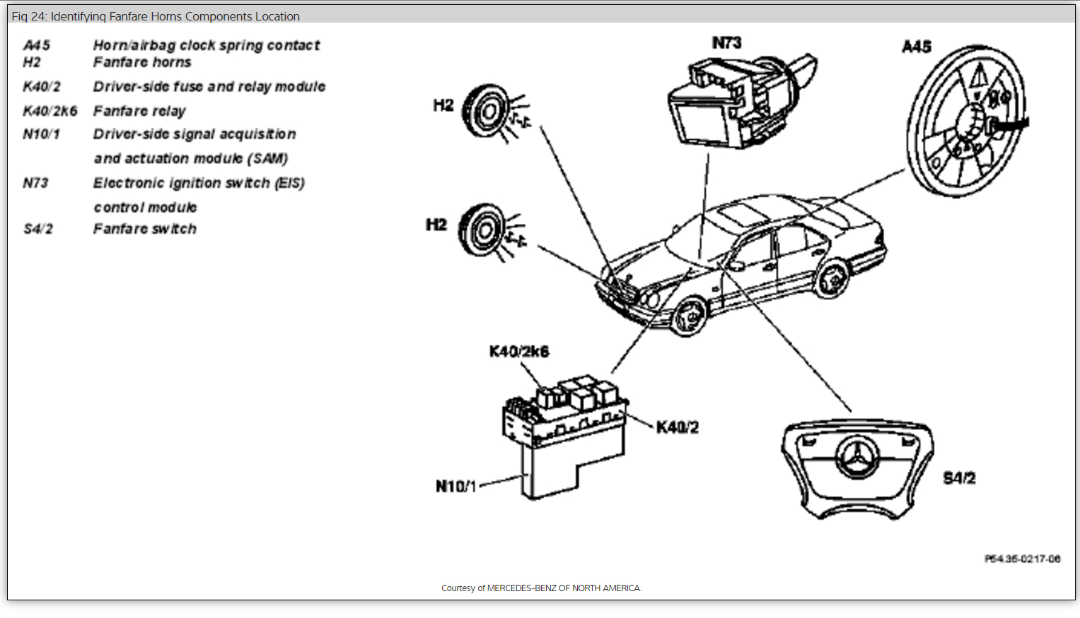 Wrg Mercedes S430 Fuse Diagram Ignition