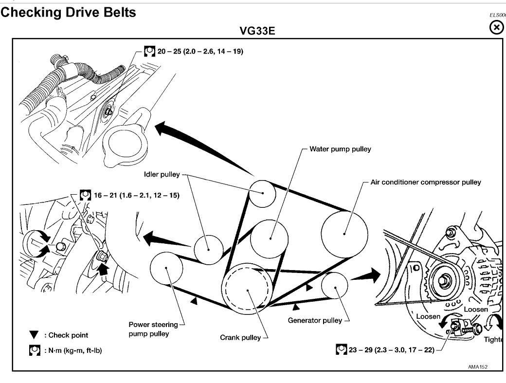 How Do I Tighten The Fan Belts On A Turbosel
