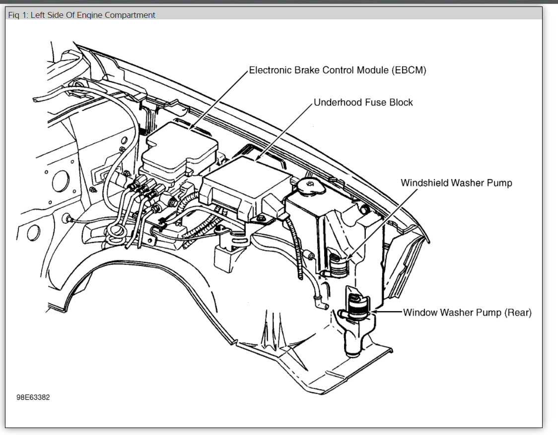 Gmc Sonoma Engine Compartment Diagram