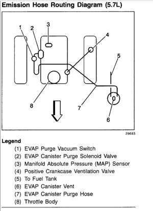 Engine Vacuum Diagram: Engine Mechanical Problem V8 Two