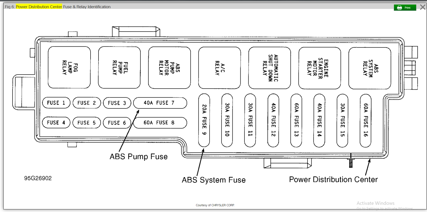 99 Jeep Wrangler Fuses Diagram