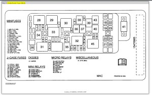 Pontiac G5 Fuse Box Location | Wiring Library
