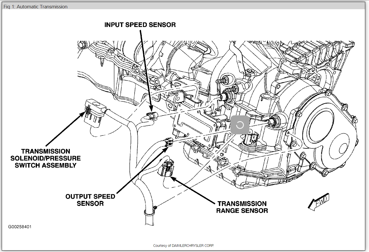 Dodge Grand Caravan Cooling System Diagram