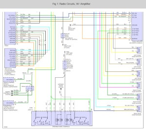Stereo Wiring Diagram Colors for Wires: Electrical