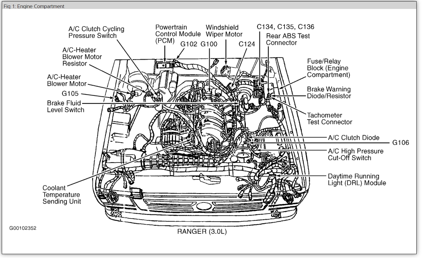 Ford Ranger 4x4 Control Module Location