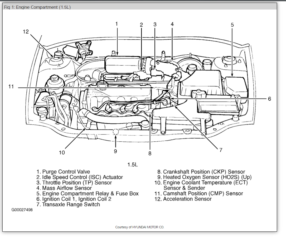 Wrg Hyundai Fuel Pressure Diagram