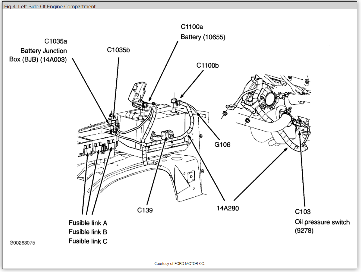 Wiring Diagram For A Ford F150