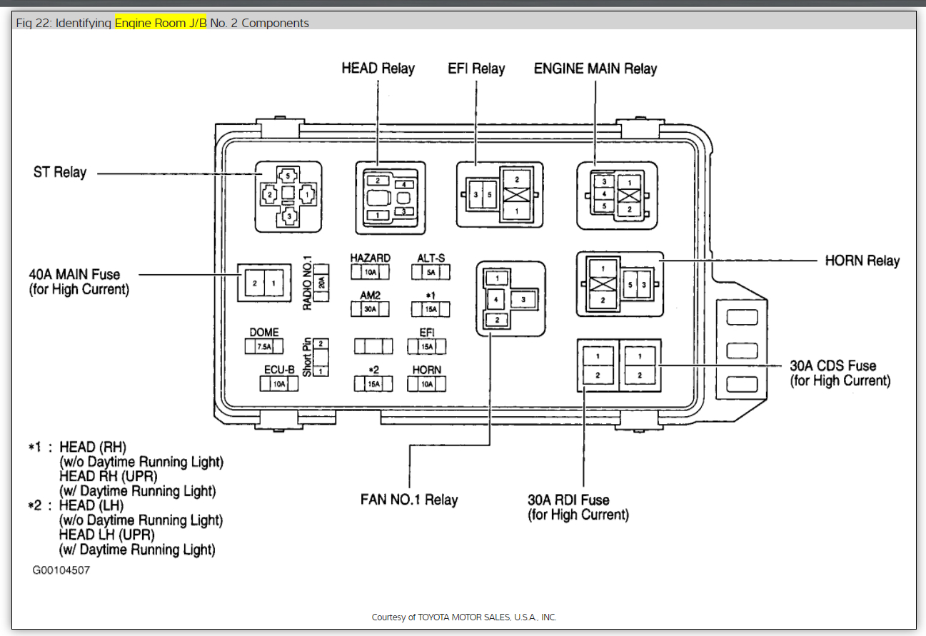 Eaton K 3639rx Wiring Diagram Free Download Mgb Light Outstanding Pdf Gallery Best Image Starter At