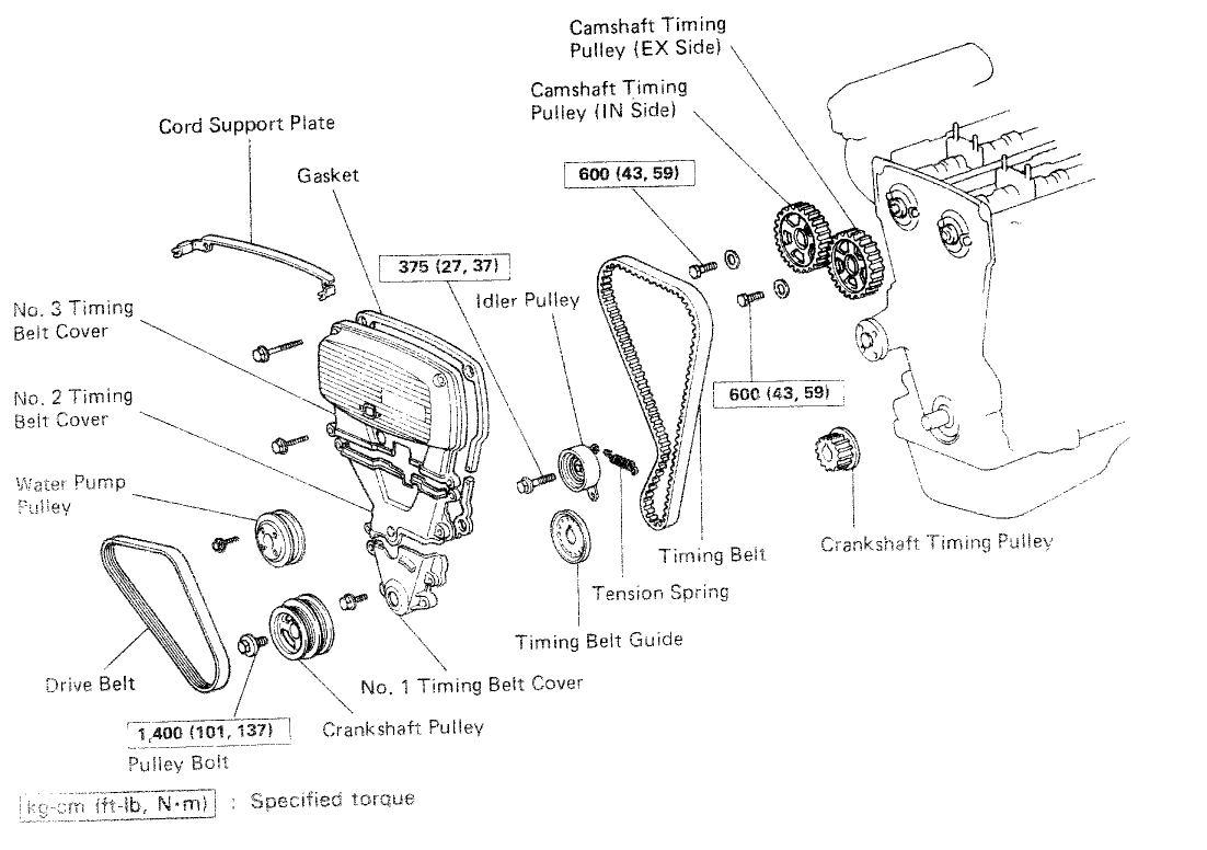 Timing Belt Diagram Please How Do You Set Timing In A 5a