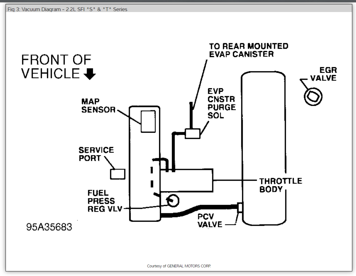2 2 Liter S10 Chevrolet Engine Diagram