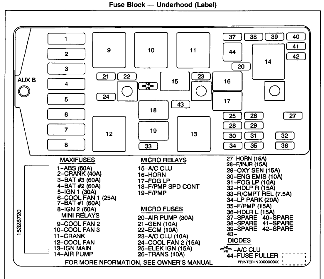 Buick Century Fuse Box Diagram 35 Wiring Diagram Images