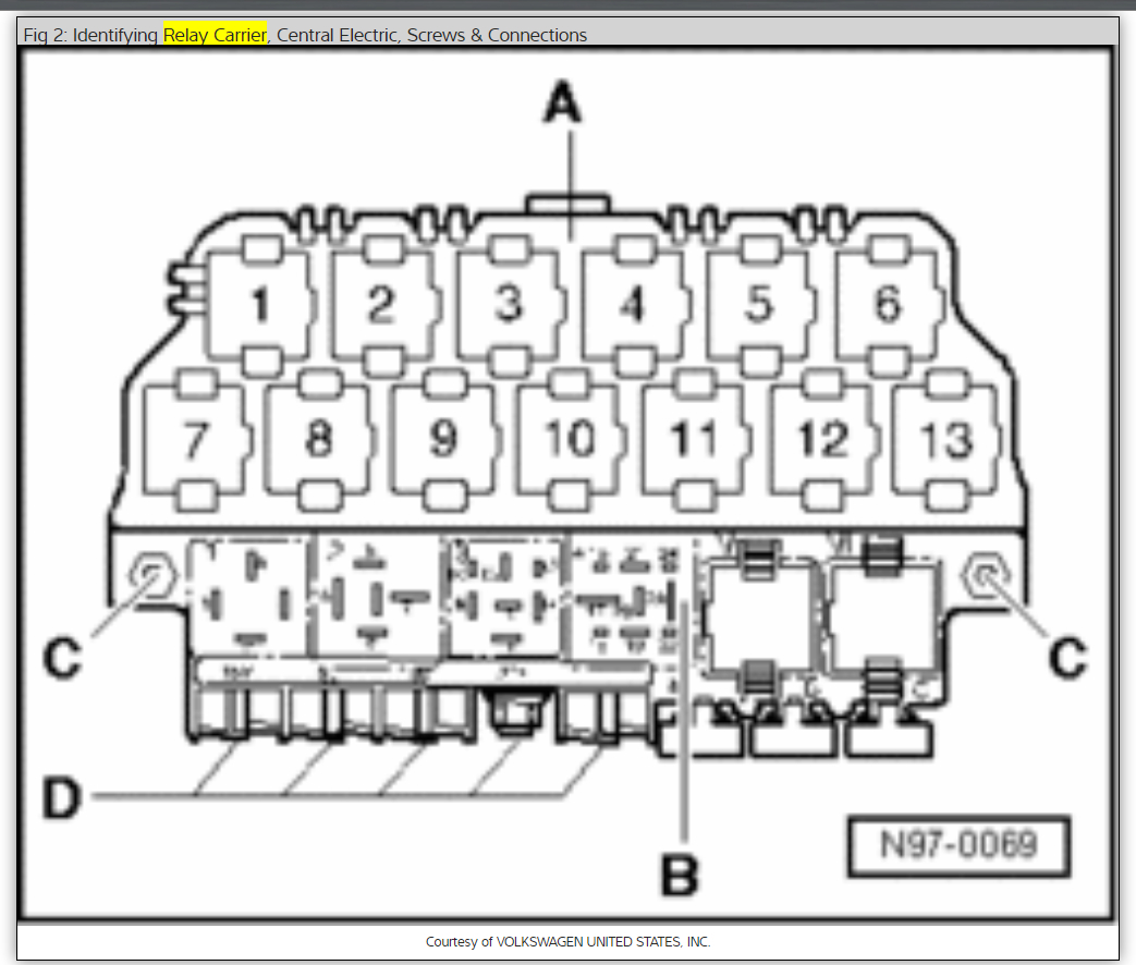 Volkswagen Passat Relay Diagram