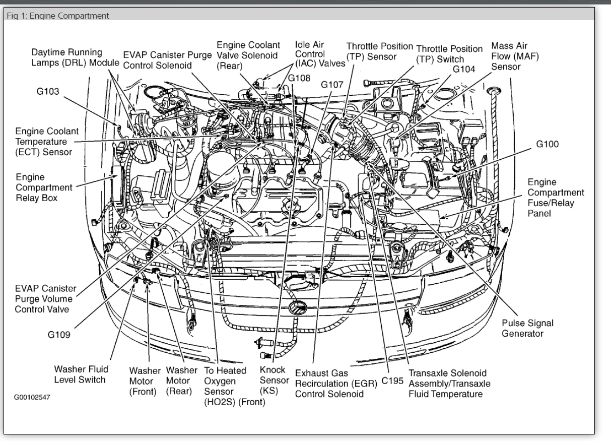 Diagram Mercury Grand Marquis Fuse Box Diagram Full