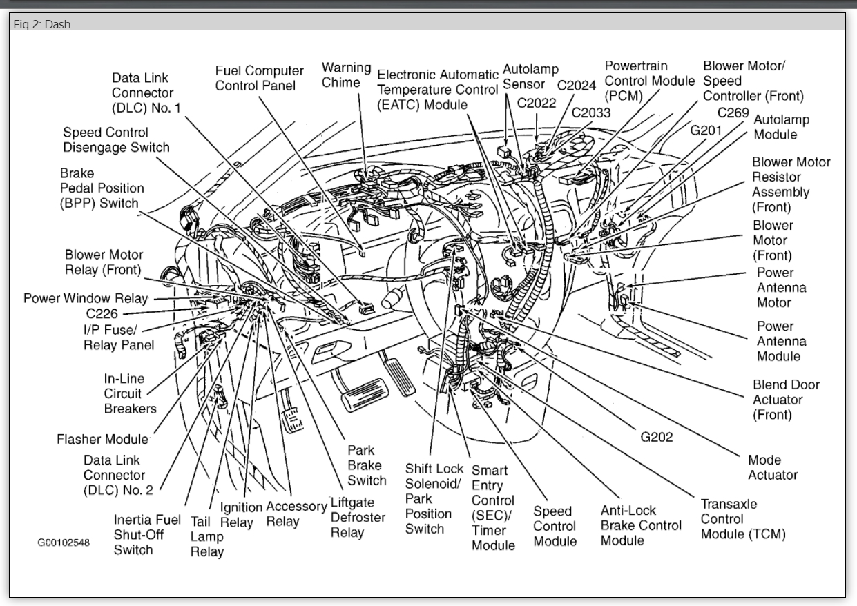 Diagram Mercury Villager Fuse Panel Diagram Full Version