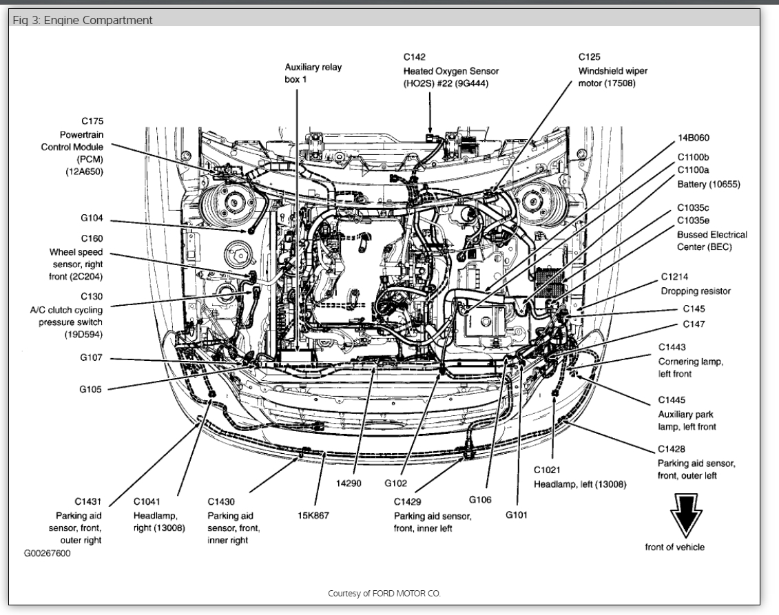 Under Hood Fuse Box Diagram